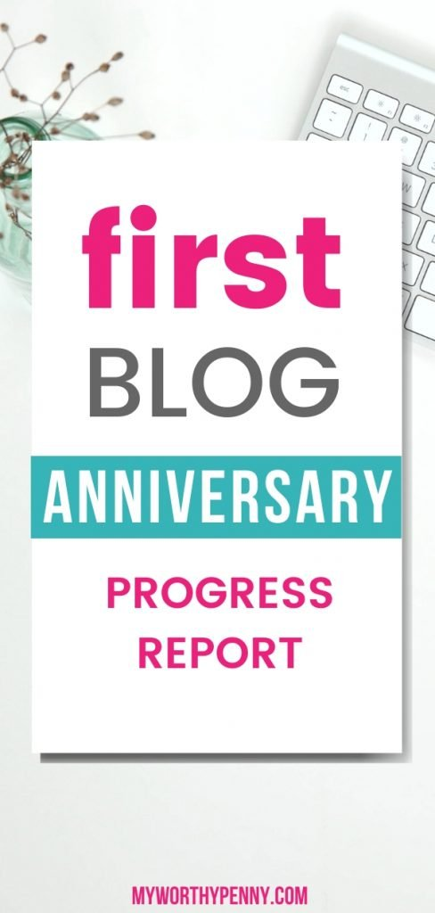 First Blog Anniversary Progress Report