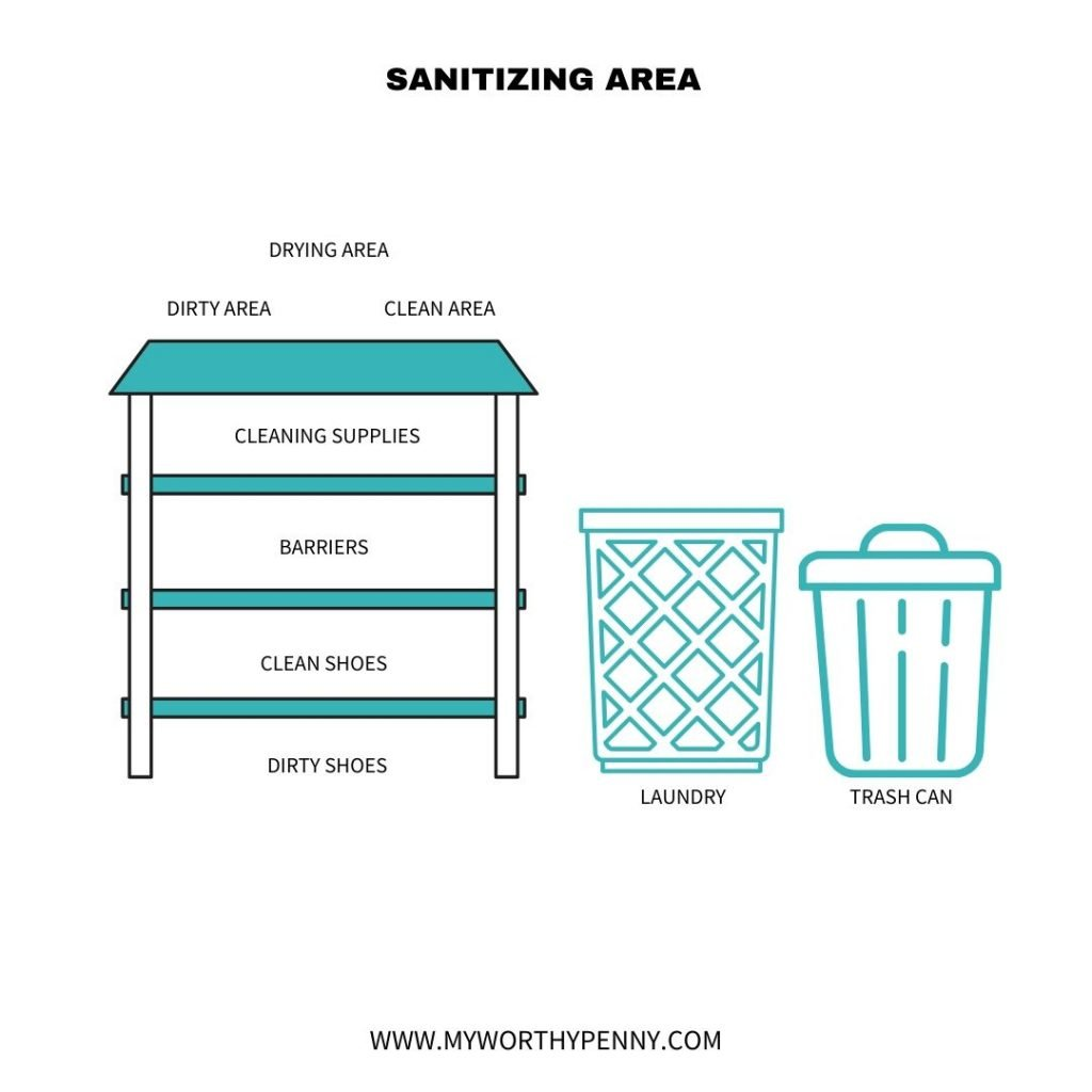 Sanitizing area set up at home