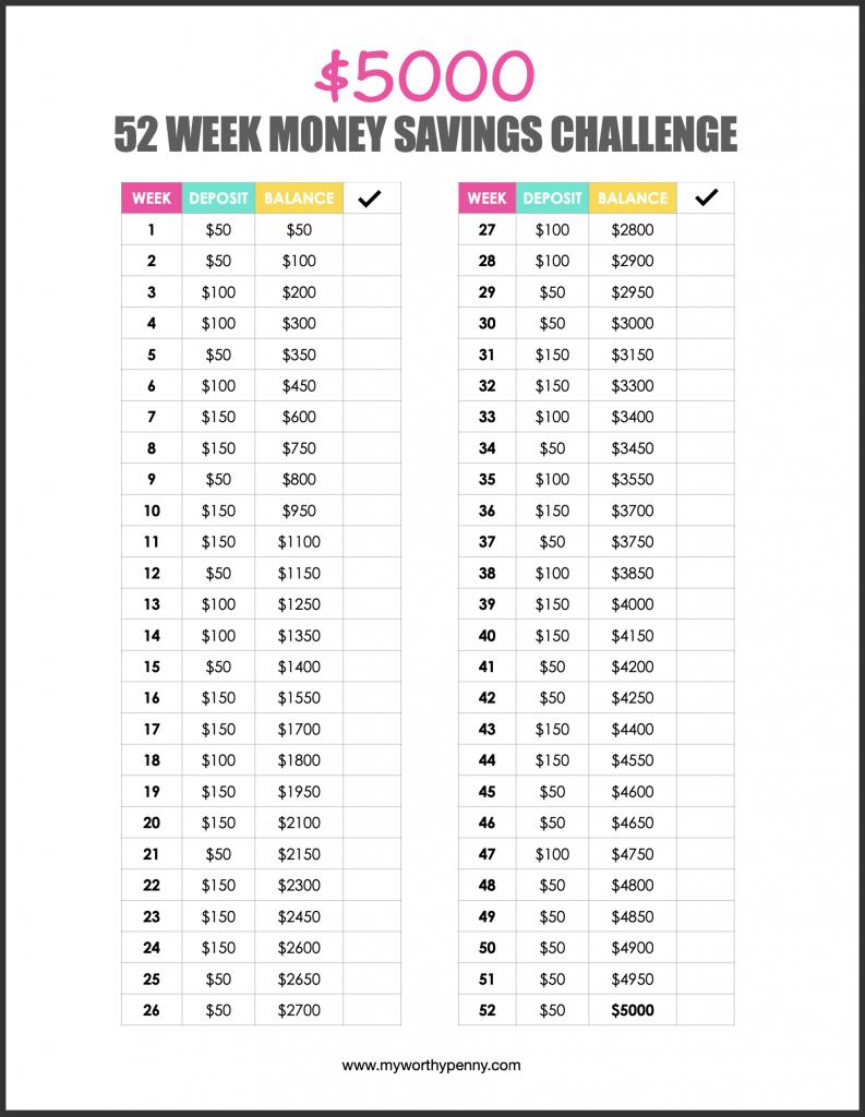 52 Weeks Money Challenge Printable (Free Templates To ...